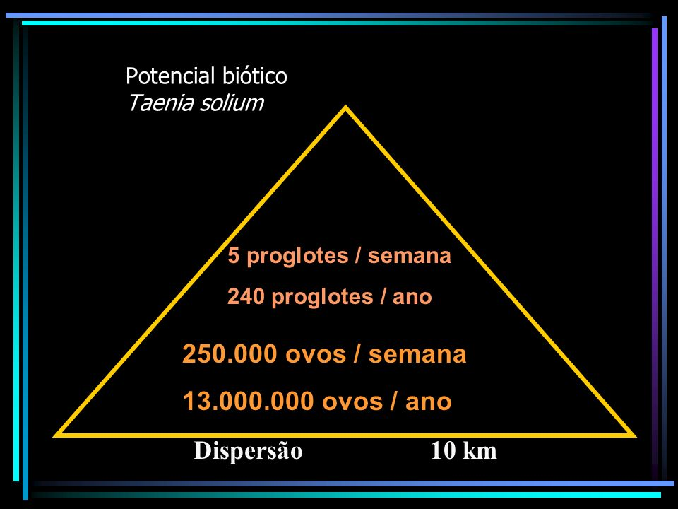 Potencial biótico Taenia solium