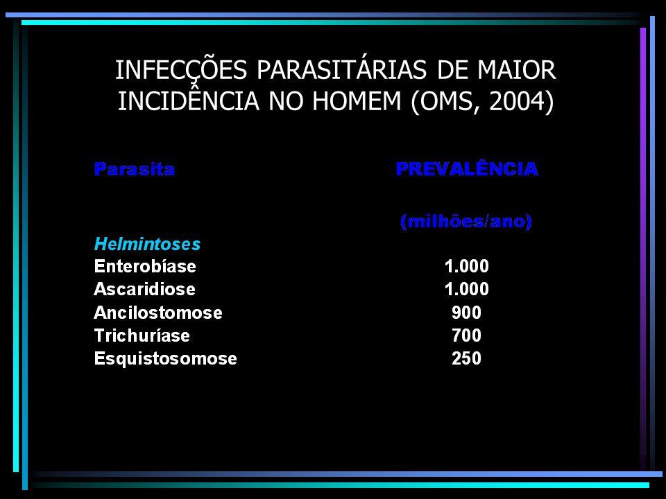 INFECÇÕES PARASITÁRIAS DE MAIOR INCIDÊNCIA NO HOMEM (OMS, 2004)