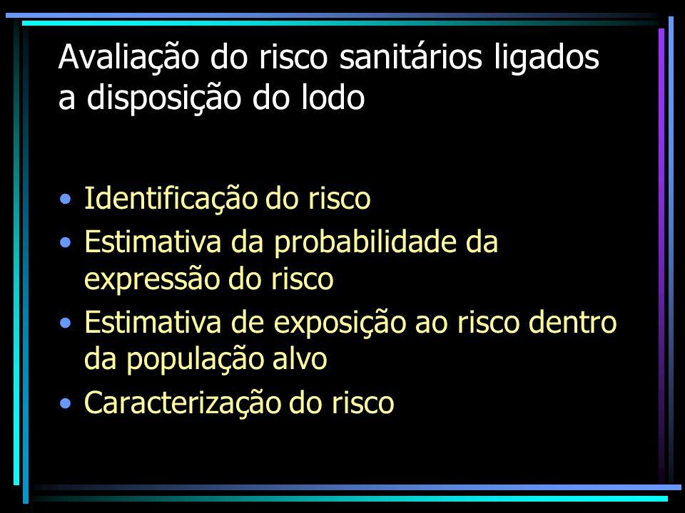 Avaliação do risco sanitários ligados a disposição do lodo
