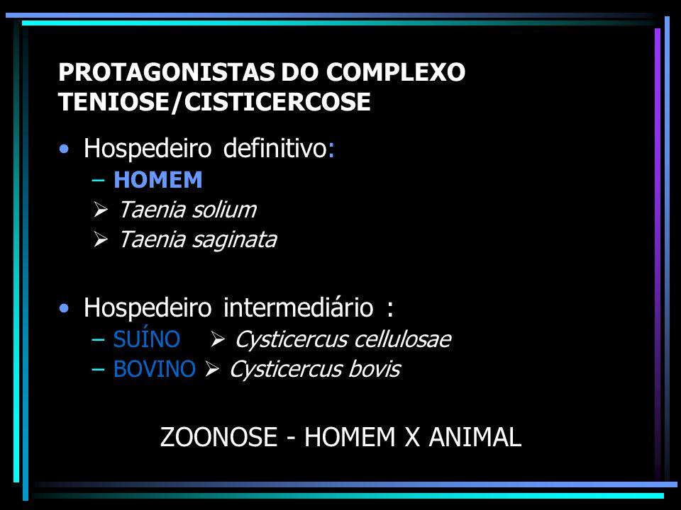 PROTAGONISTAS DO COMPLEXO TENIOSE/CISTICERCOSE