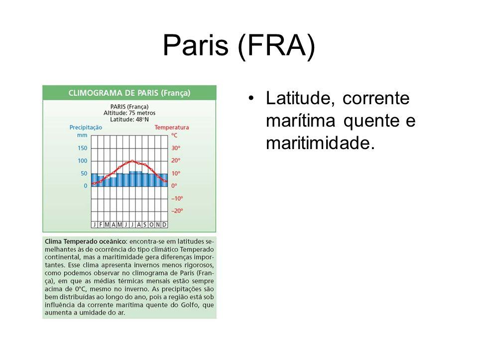 Paris (FRA) Latitude, corrente marítima quente e maritimidade.