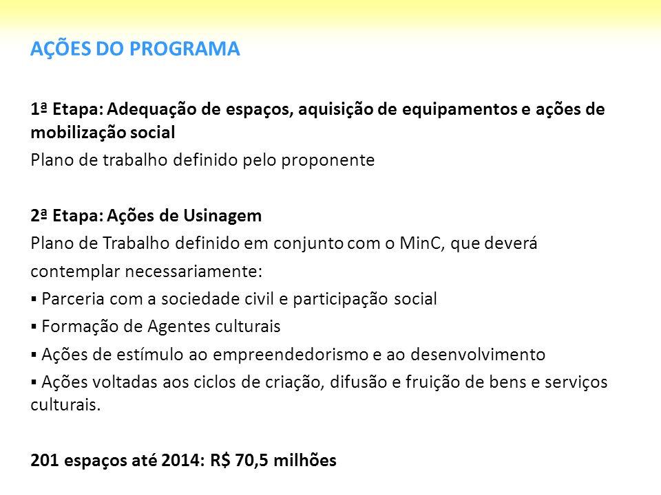 AÇÕES DO PROGRAMA1ª Etapa: Adequação de espaços, aquisição de equipamentos e ações de mobilização social.