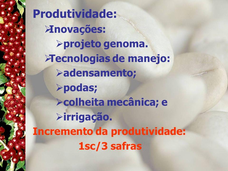 Produtividade: Inovações: projeto genoma. Tecnologias de manejo: