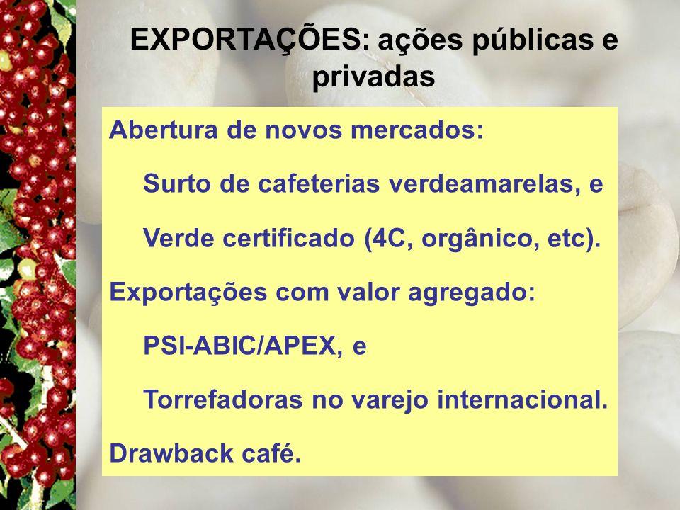 EXPORTAÇÕES: ações públicas e privadas