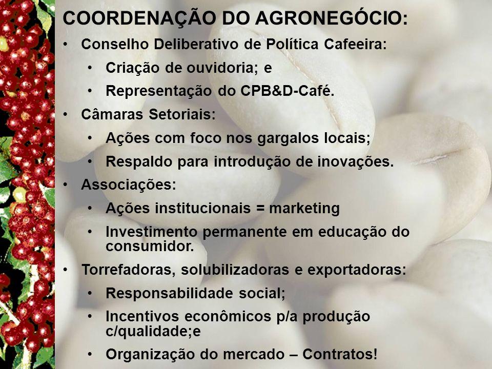 COORDENAÇÃO DO AGRONEGÓCIO: