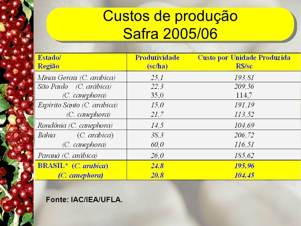 Custos de produção Safra 2005/06
