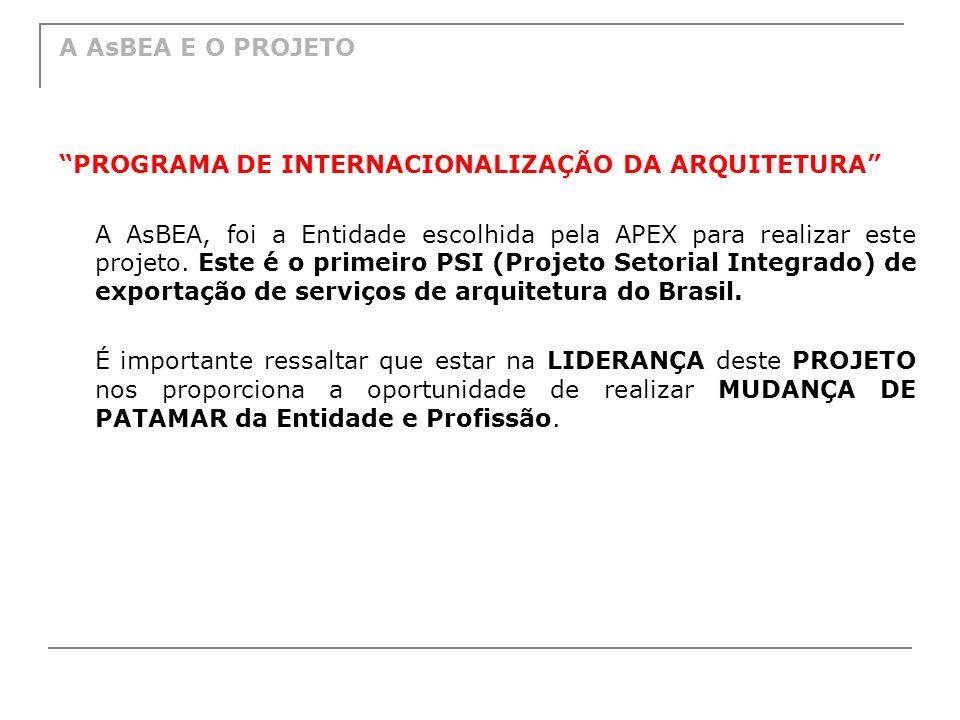 A AsBEA E O PROJETO PROGRAMA DE INTERNACIONALIZAÇÃO DA ARQUITETURA