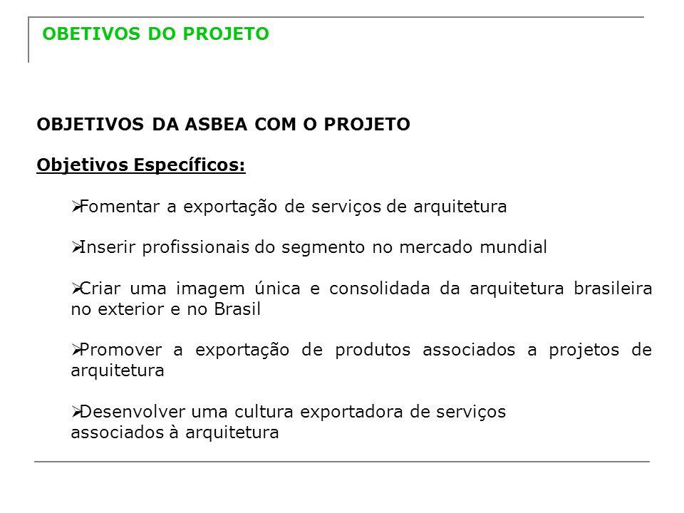 OBETIVOS DO PROJETO OBJETIVOS DA ASBEA COM O PROJETO. Objetivos Específicos: Fomentar a exportação de serviços de arquitetura.