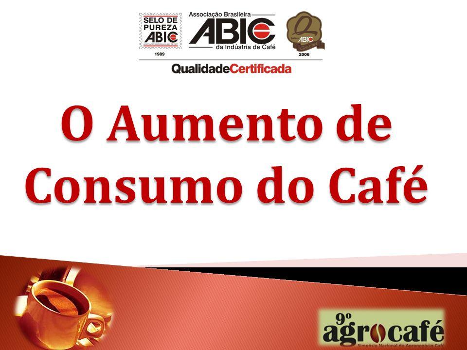 O Aumento de Consumo do Café