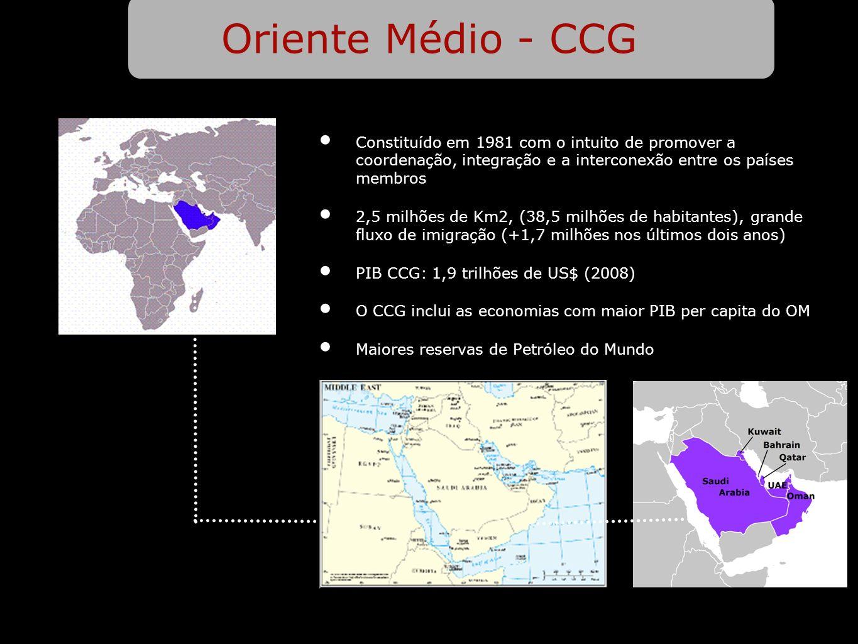 Oriente Médio - CCG Constituído em 1981 com o intuito de promover a coordenação, integração e a interconexão entre os países membros.