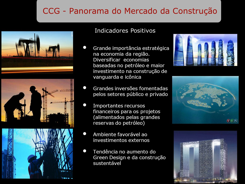 CCG - Panorama do Mercado da Construção