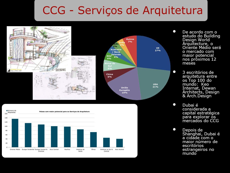 CCG - Serviços de Arquitetura