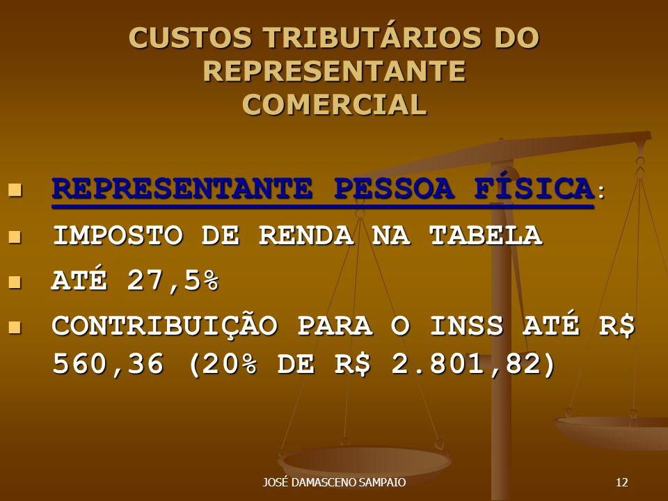 CUSTOS TRIBUTÁRIOS DO REPRESENTANTE COMERCIAL