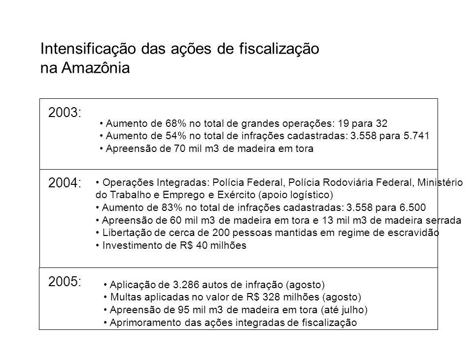 Intensificação das ações de fiscalização na Amazônia