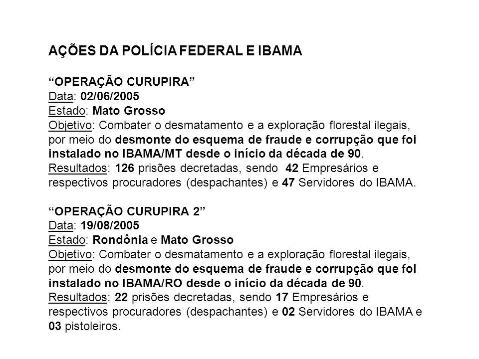 AÇÕES DA POLÍCIA FEDERAL E IBAMA