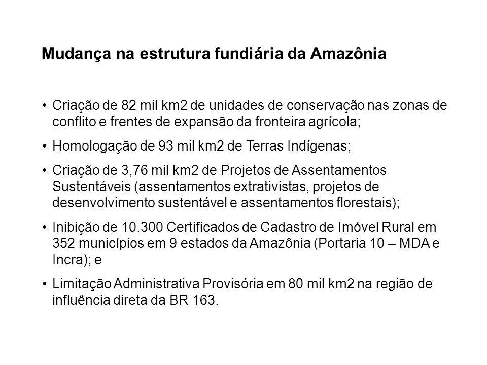 Mudança na estrutura fundiária da Amazônia