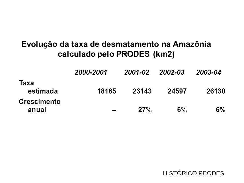 2000-2001 2001-02. 2002-03. 2003-04. Taxa estimada. 18165. 23143. 24597. 26130. Crescimento anual.