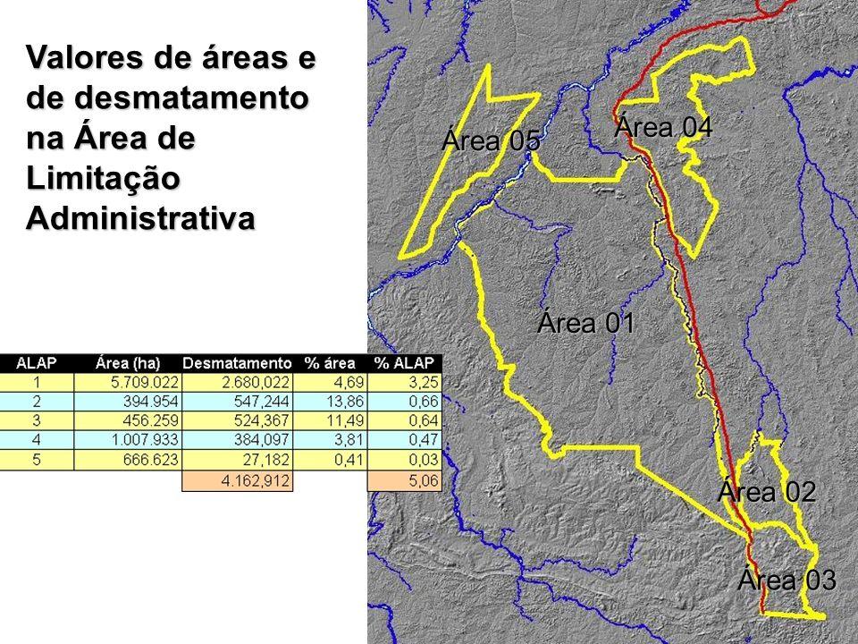 Valores de áreas e de desmatamento na Área de Limitação Administrativa