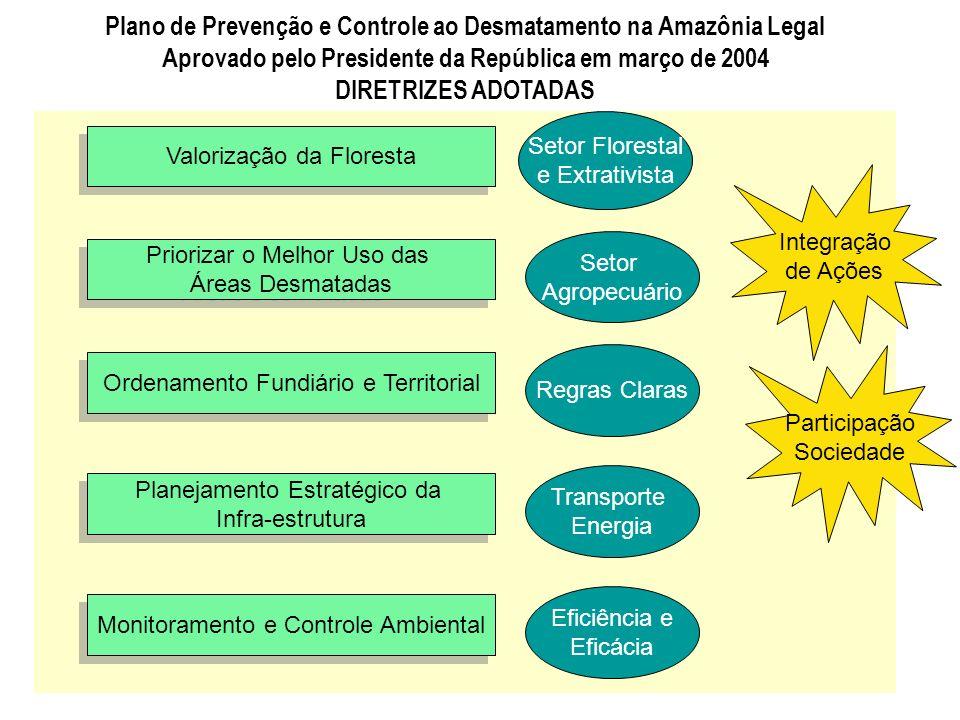 Plano de Prevenção e Controle ao Desmatamento na Amazônia Legal