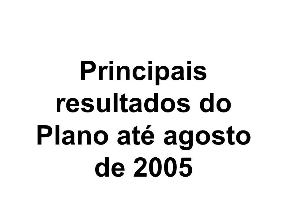 Principais resultados do Plano até agosto de 2005