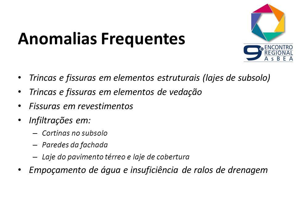 Anomalias FrequentesTrincas e fissuras em elementos estruturais (lajes de subsolo) Trincas e fissuras em elementos de vedação.