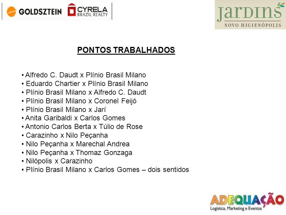 PONTOS TRABALHADOS Alfredo C. Daudt x Plínio Brasil Milano