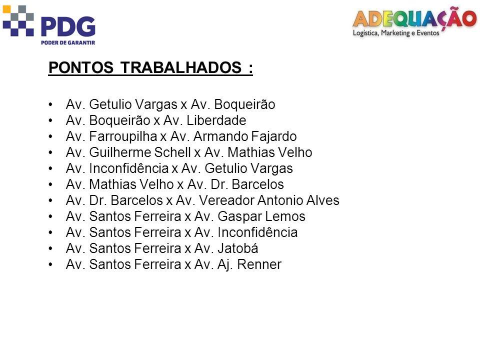 PONTOS TRABALHADOS : Av. Getulio Vargas x Av. Boqueirão