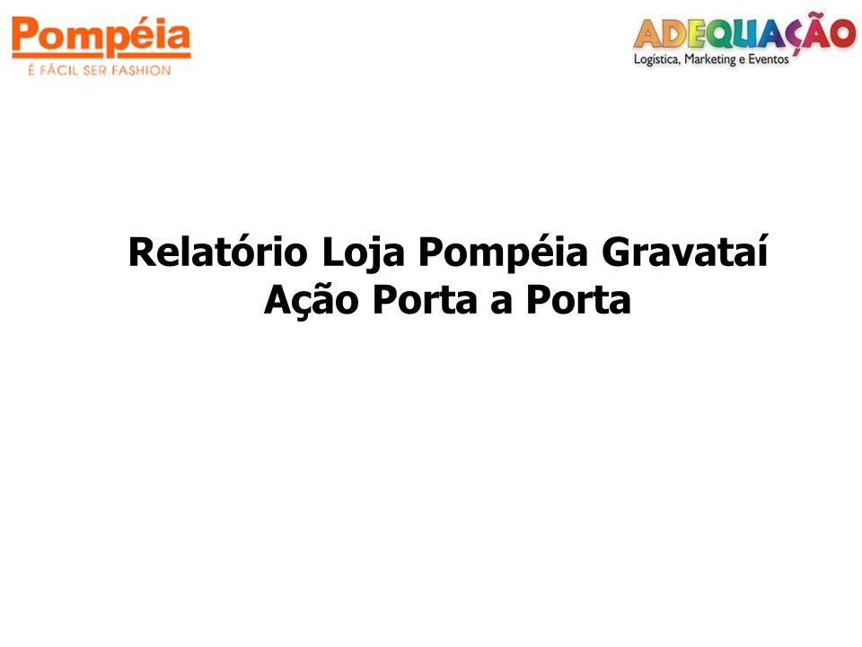 Relatório Loja Pompéia Gravataí
