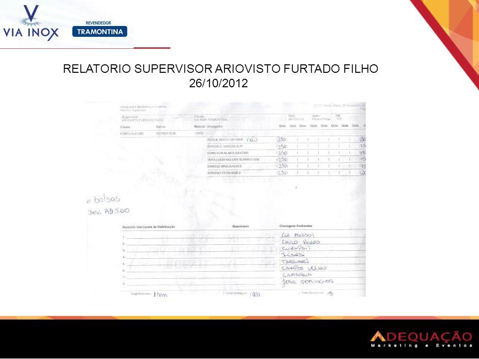 RELATORIO SUPERVISOR ARIOVISTO FURTADO FILHO