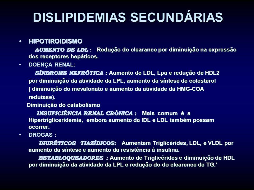 DISLIPIDEMIAS SECUNDÁRIAS