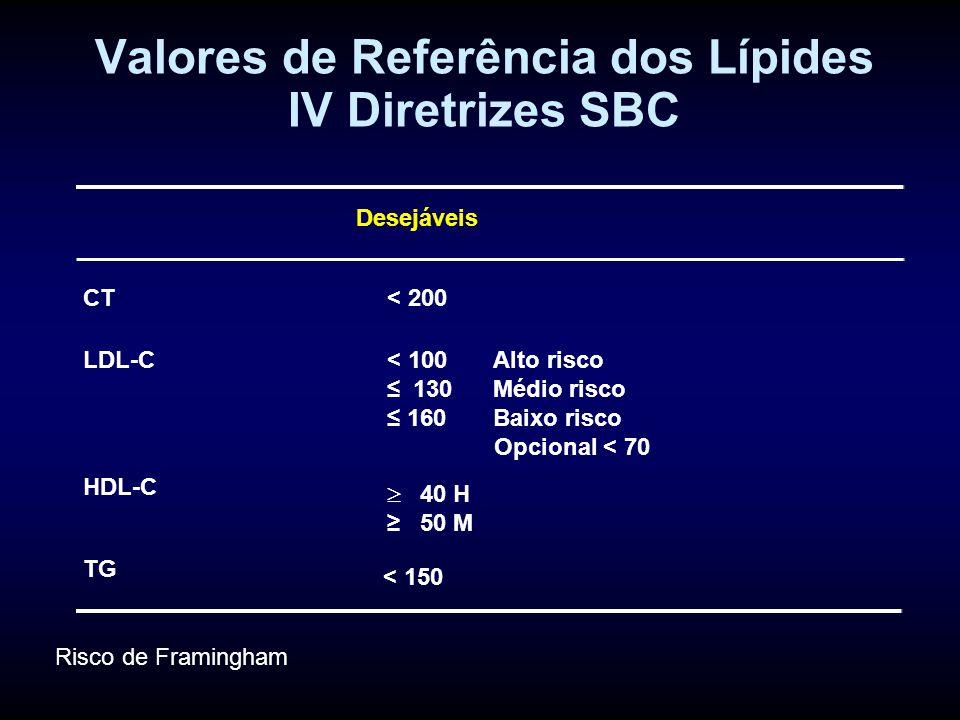 Valores de Referência dos Lípides IV Diretrizes SBC