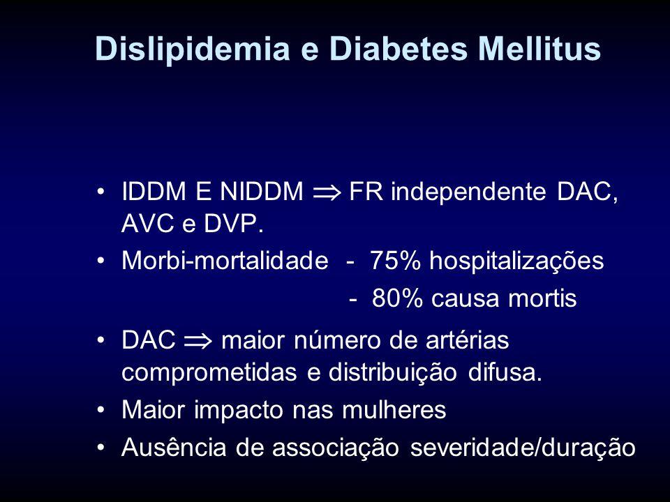 Dislipidemia e Diabetes Mellitus