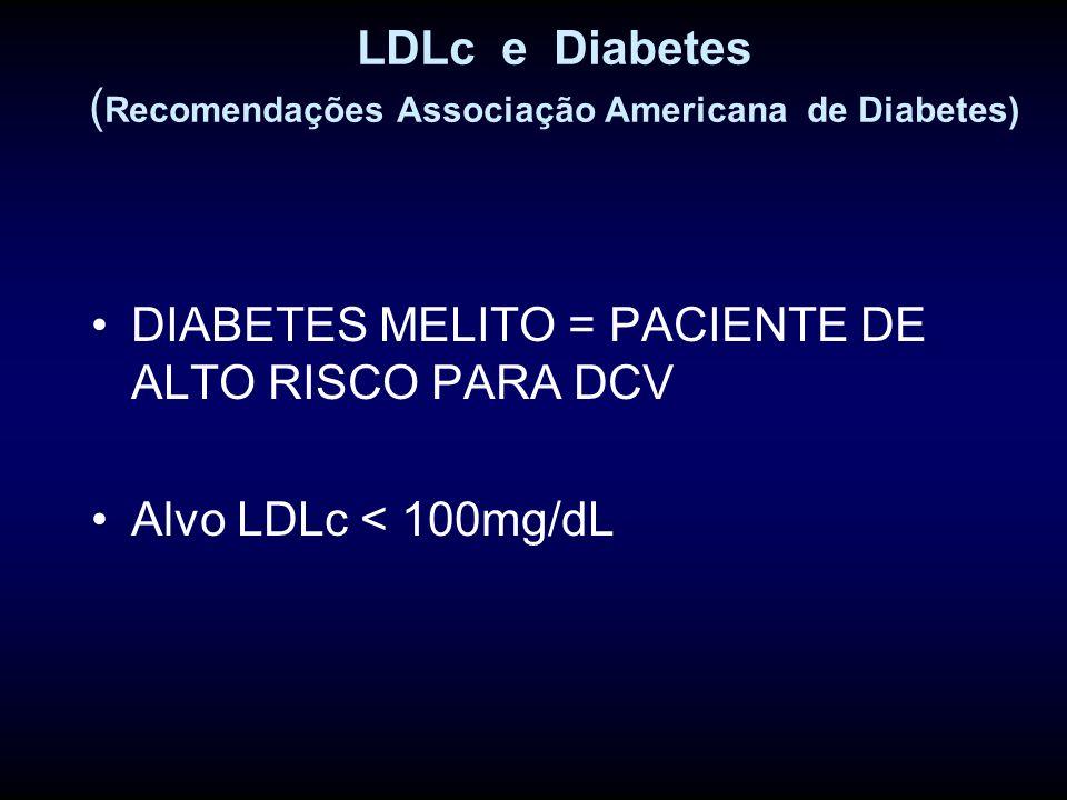 LDLc e Diabetes (Recomendações Associação Americana de Diabetes)