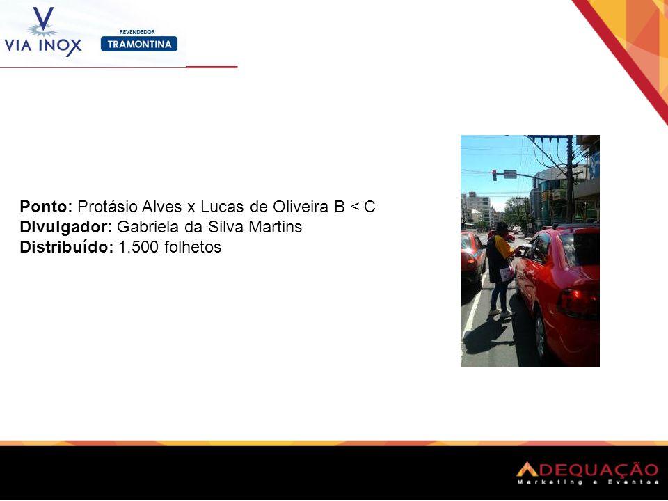 Ponto: Protásio Alves x Lucas de Oliveira B < C