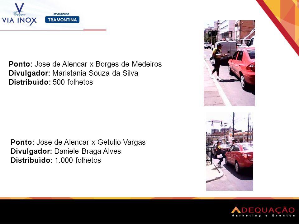 Ponto: Jose de Alencar x Borges de Medeiros