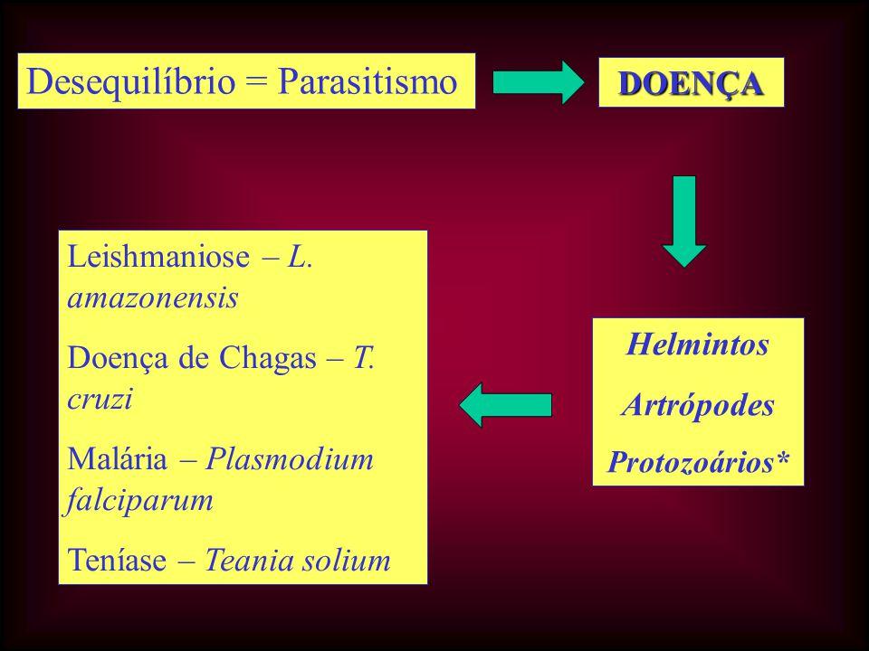 Desequilíbrio = Parasitismo