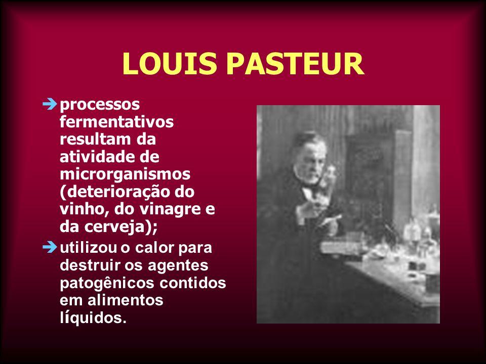 LOUIS PASTEUR processos fermentativos resultam da atividade de microrganismos (deterioração do vinho, do vinagre e da cerveja);