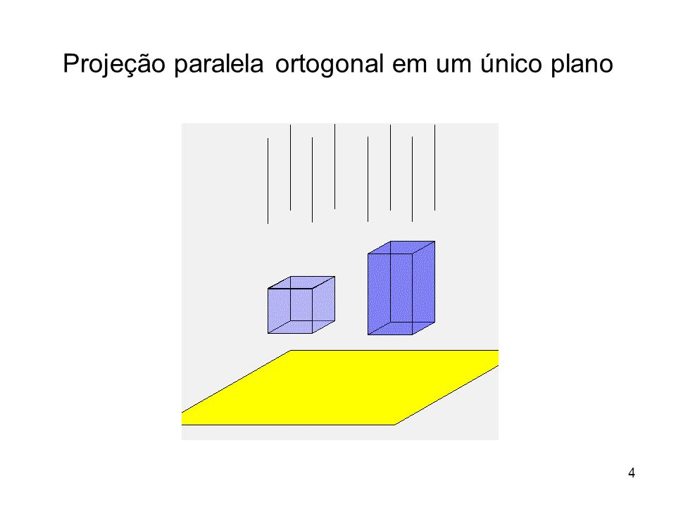 Projeção paralela ortogonal em um único plano