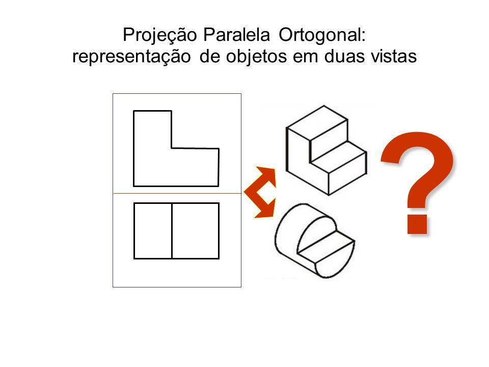 Projeção Paralela Ortogonal: representação de objetos em duas vistas