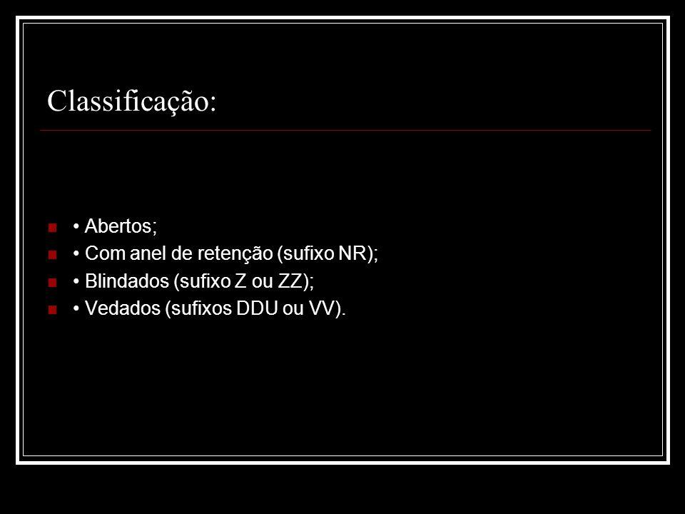 Classificação: • Abertos; • Com anel de retenção (sufixo NR);