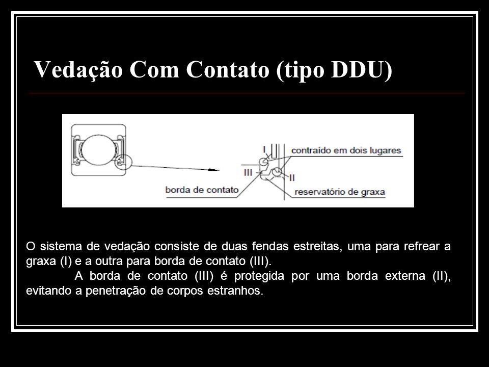 Vedação Com Contato (tipo DDU)