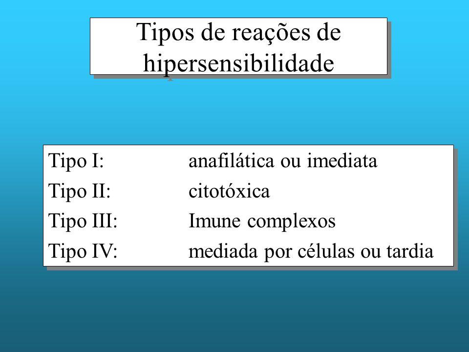 Tipos de reações de hipersensibilidade