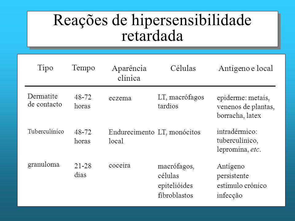 Reações de hipersensibilidade retardada