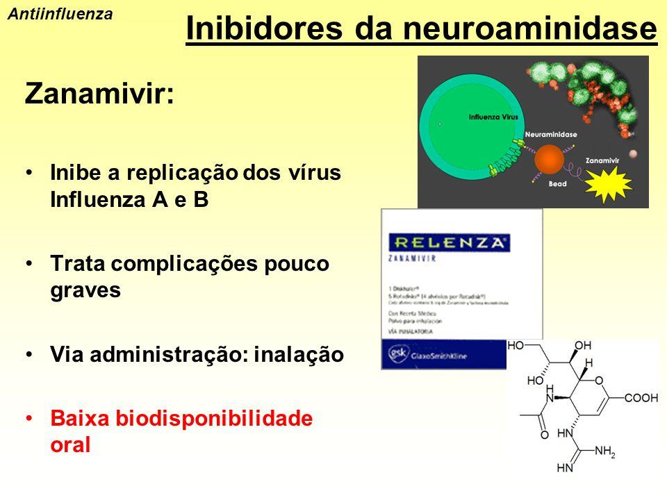 Inibidores da neuroaminidase