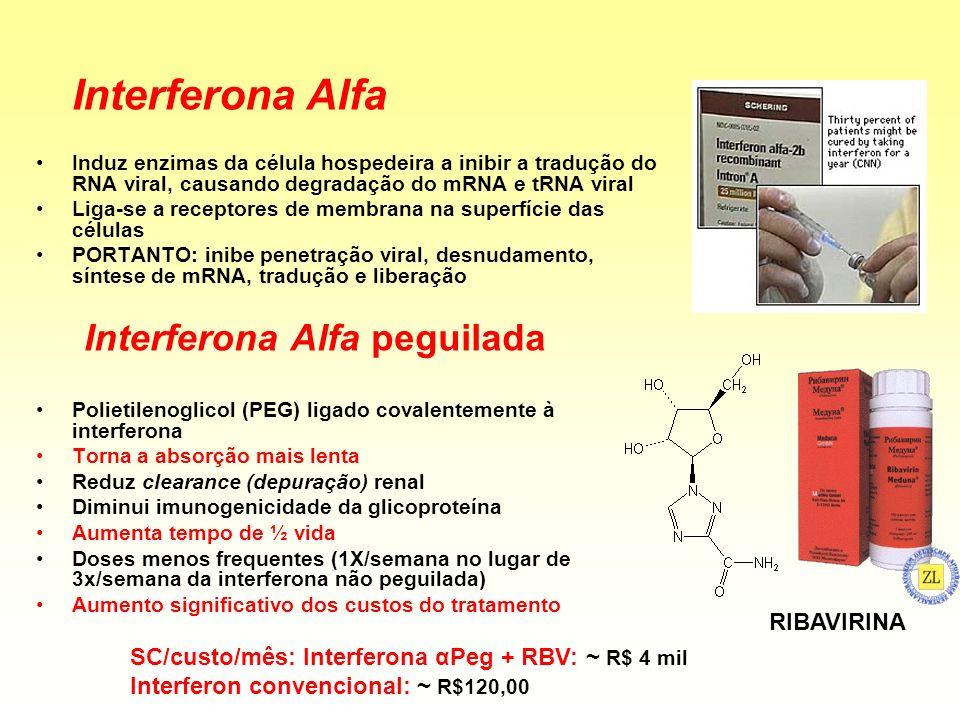 Interferona Alfa peguilada