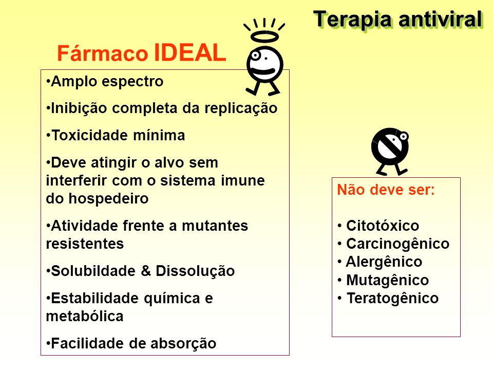 Terapia antiviral Fármaco IDEAL Amplo espectro
