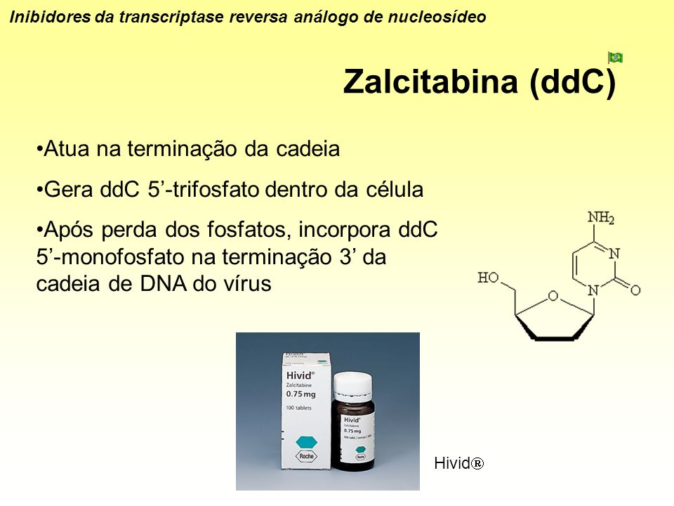 Zalcitabina (ddC) Atua na terminação da cadeia