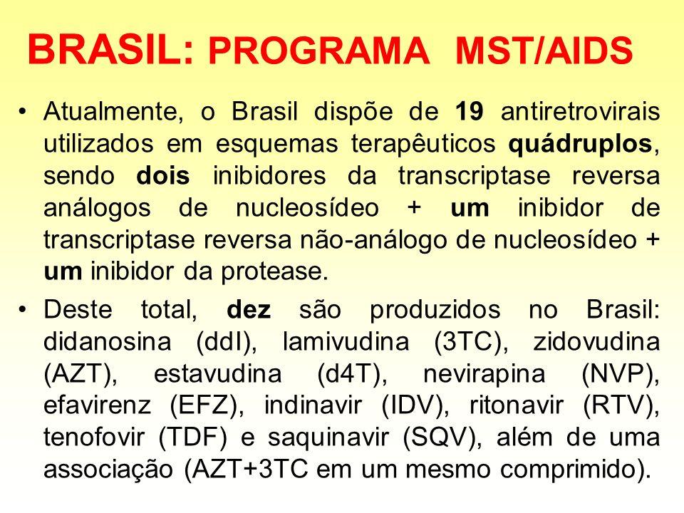 BRASIL: PROGRAMA MST/AIDS