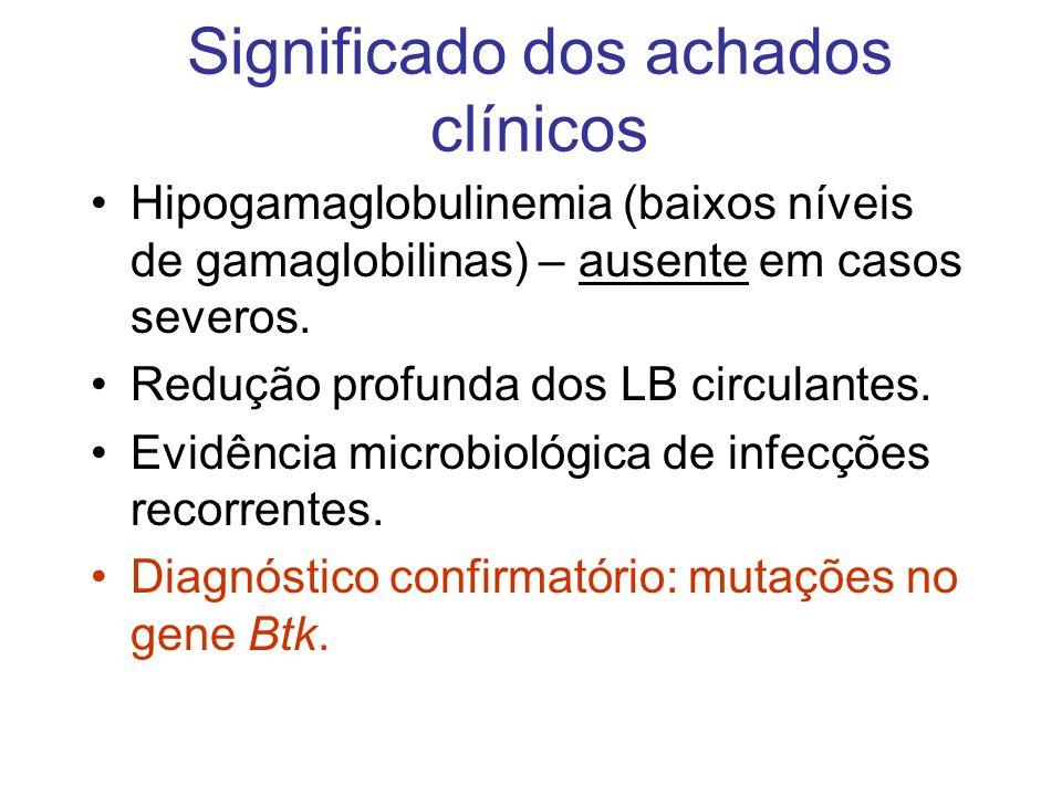 Significado dos achados clínicos