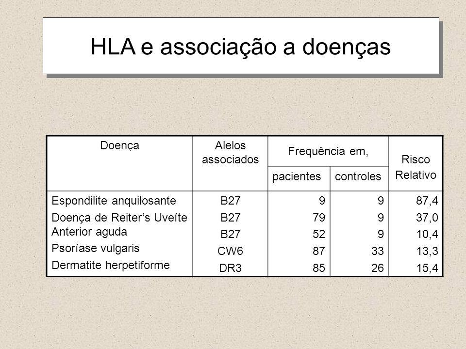 HLA e associação a doenças